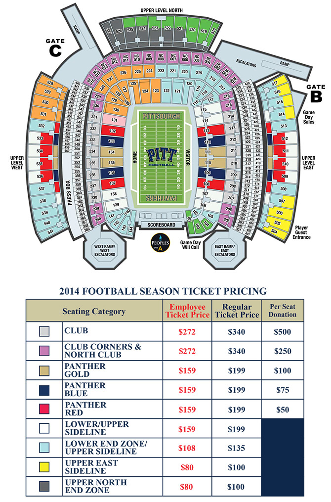 UPMC Employees Tickets - Pitt Panthers #H2P
