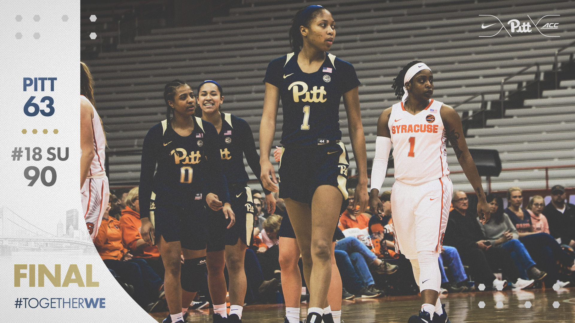 Panthers Fall On The Road To 18 Syracuse Pitt Panthers H2p